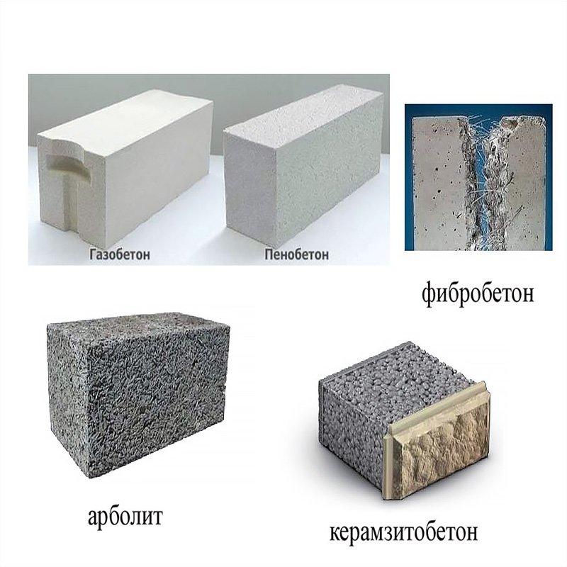 Газобетон или пенобетон керамзитобетон растворы строительные производство
